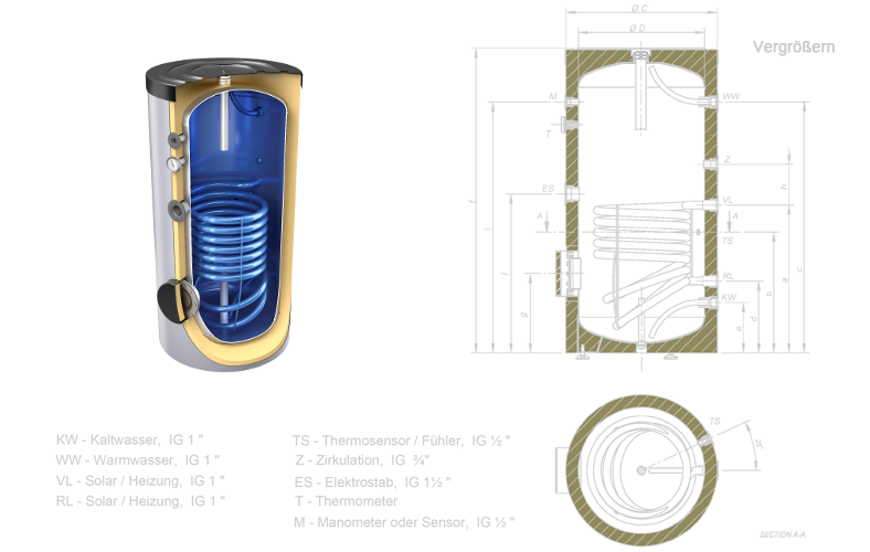 200 Liter Warmwasserspeicher mit 1 Wärmetauscher inkl. Isolierun